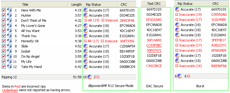 dBpoweramp Secure Ripping Test